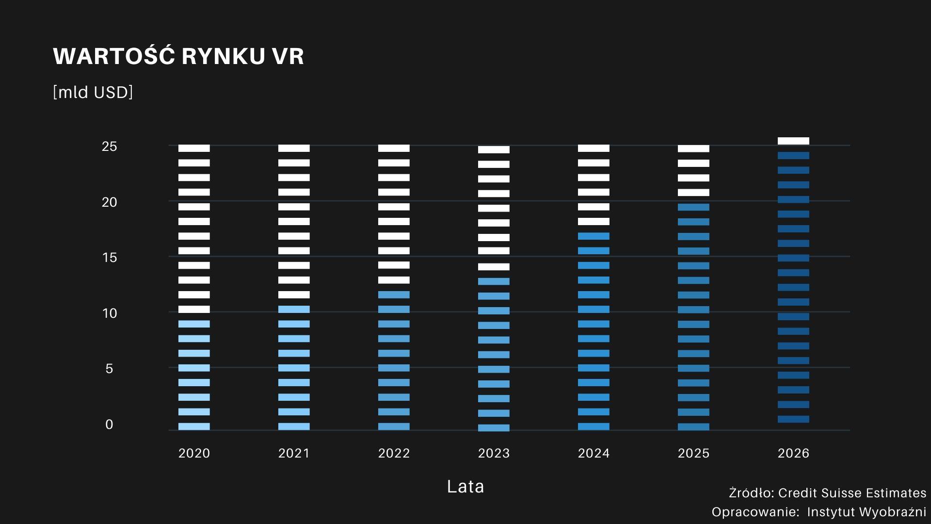Perspektywy VR (1)
